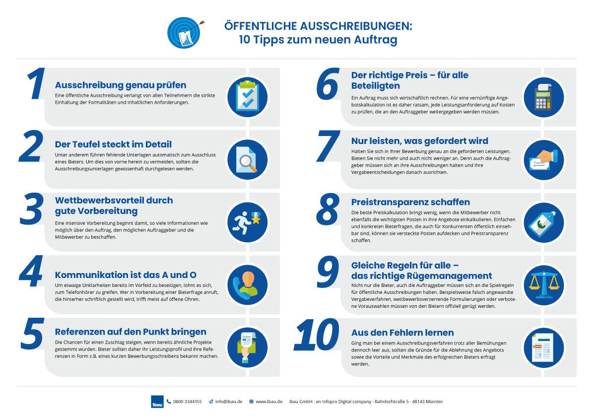 Infografik 10 Tipps zum neuen Auftrag