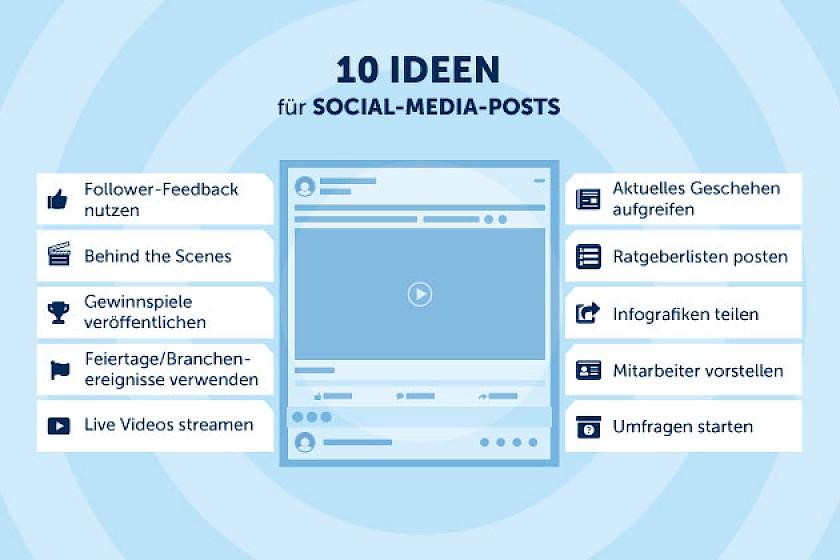 10 Ideen für Social-Media-Posts